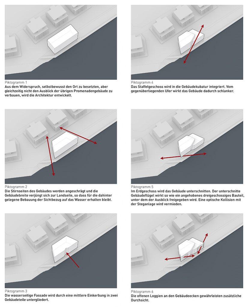 eins:eins architekten hamburg - Priwall Waterfront - Sonderbau 1