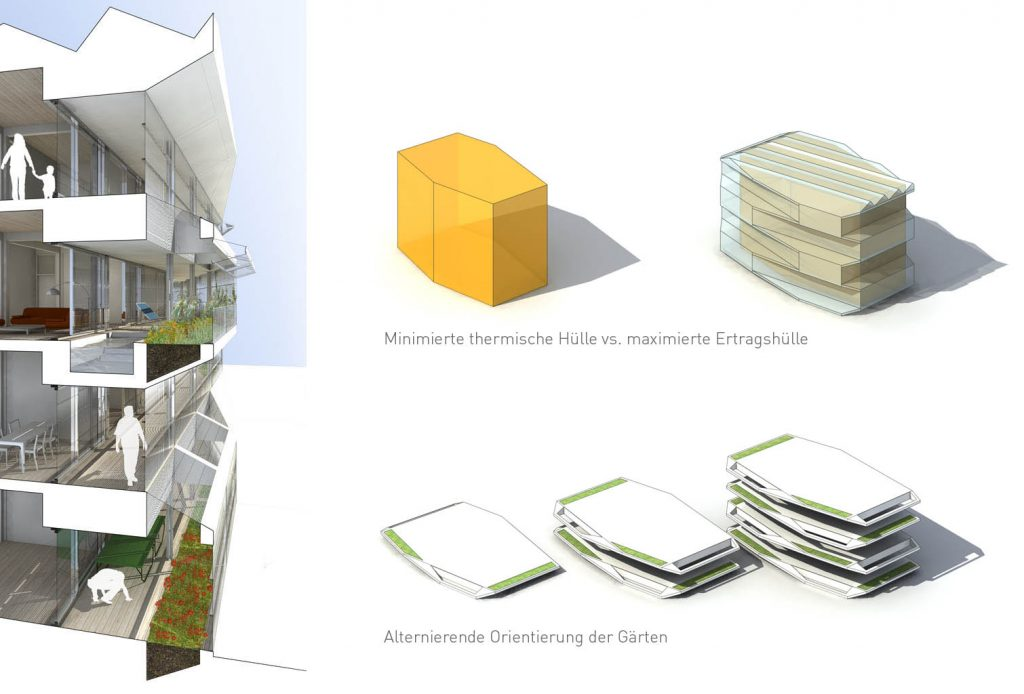 eins:eins architekten hamburg - Smart Material House