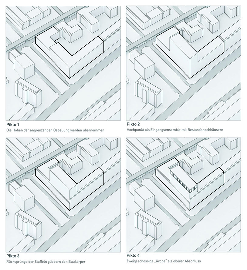 eins:eins architekten hamburg - Leo-Leistikow-Quartier
