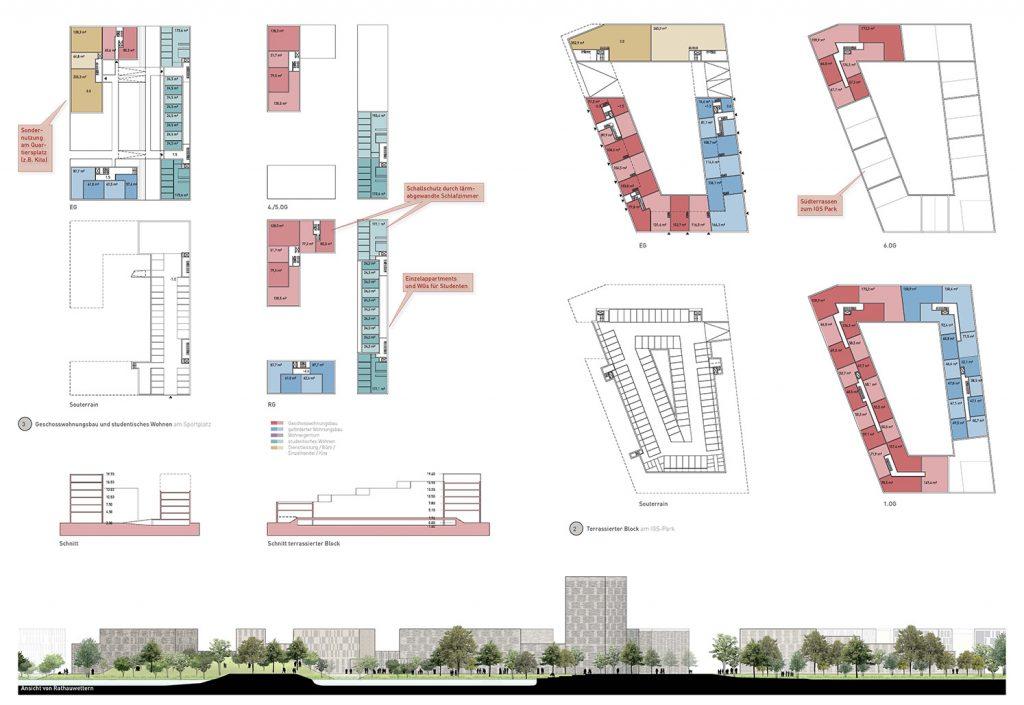 eins:eins architekten hamburg - Wohnen für alle, mitten in Wilhelmsburg